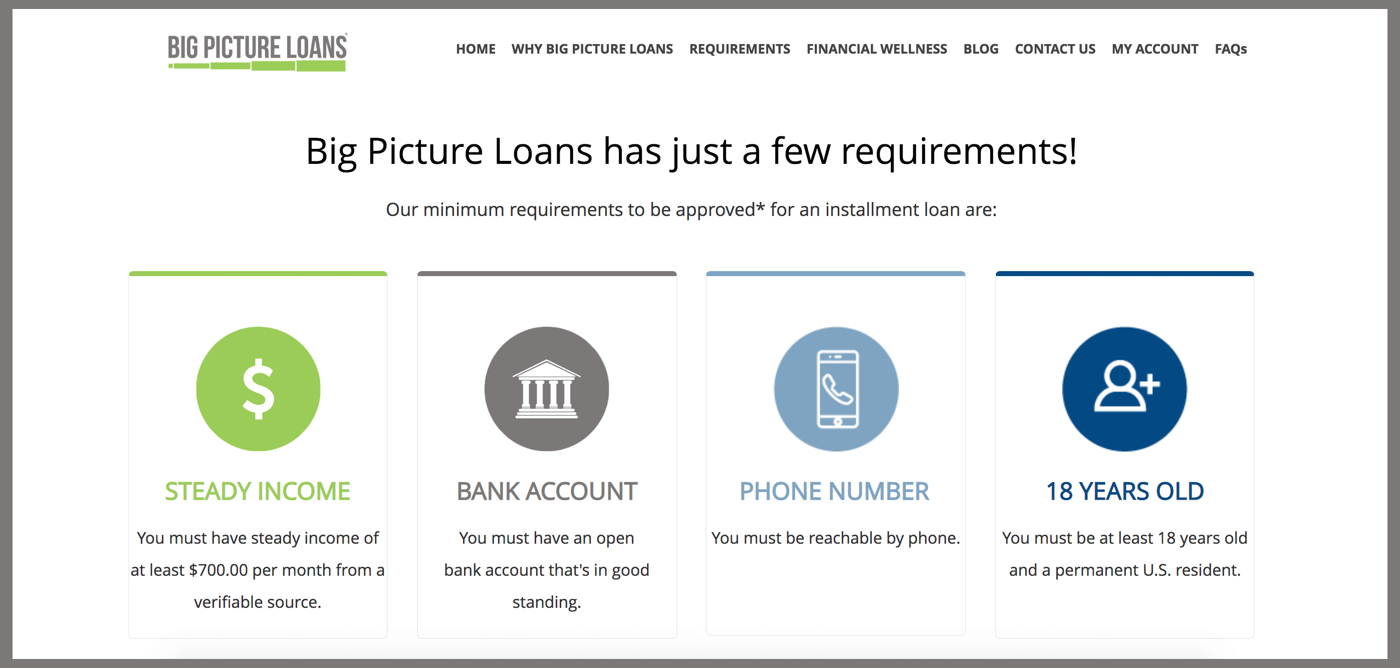 Loans Similar To Big Picture Loans